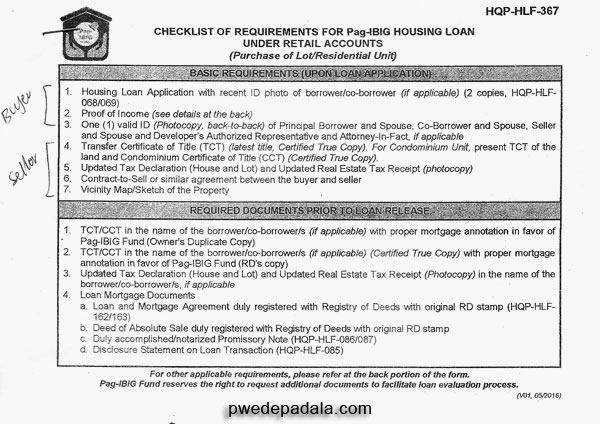 Pag-IBIG Housing Loan Requirements