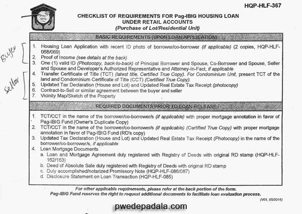 Pag-IBIG Housing Loan Requirements