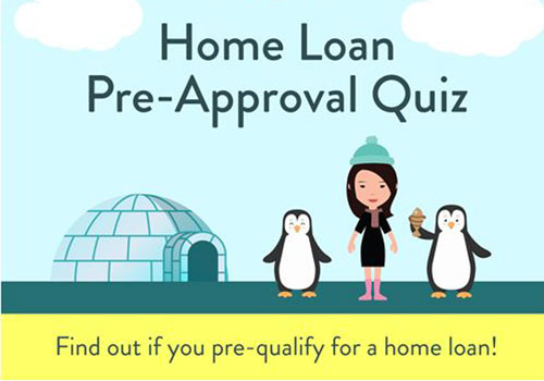 Security Bank Housing Loan Quiz