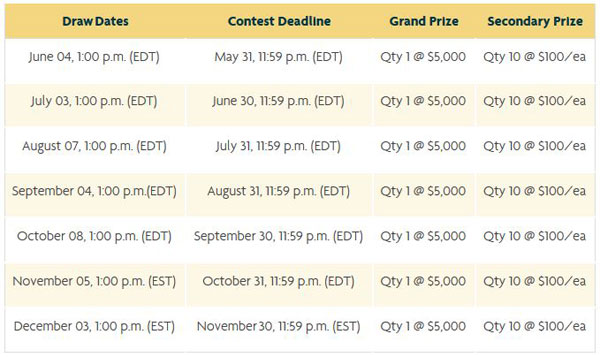 Sun Life Financial Registration and Sign-in Contest 2019 in Canada
